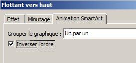 Partie de l'onglet Animation SmartArt affichant la case à cocher Inverser l'ordre