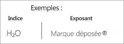 Exemples: Indice et exposant
