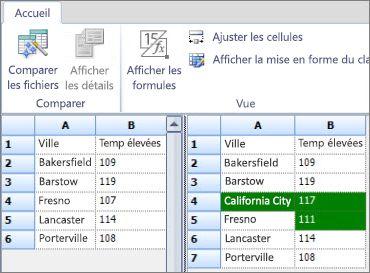 Résultats de la comparaison à partir de données Access exportées