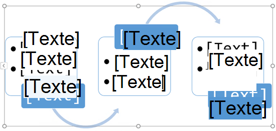 Remplacez les espaces réservés de texte par les étapes dans votre organigramme.