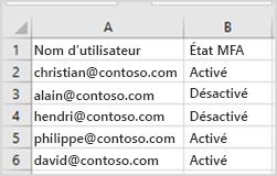 exemple de fichier CSV pour la mise à jour en bloc