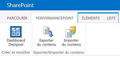 Ruban pour la page de contenu PerformancePoint dans un site Centre d'aide à la décision