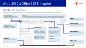 Miniature du guide pour passer de Word 2010 à Office 365