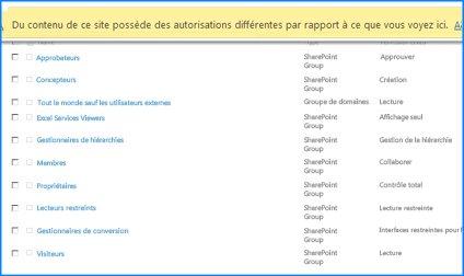 Capture d'écran d'une page Autorisations de site sur SharePoint Online. La barre des messages en haut est mise en surbrillance pour illustrer qu'elle indique que certains groupes n'héritent pas des autorisations du site parent