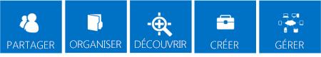 Série de vignettes bleues montrant les principaux piliers des fonctionnalités de SharePoint2013 (partager, organiser, découvrir, créer et gérer).