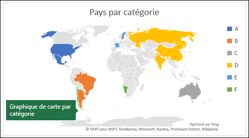 Excel de carte affichant les catégories avec Pays par catégorie