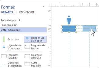 Ligne de vie de séquence UML