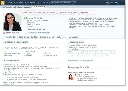Profil Mon site