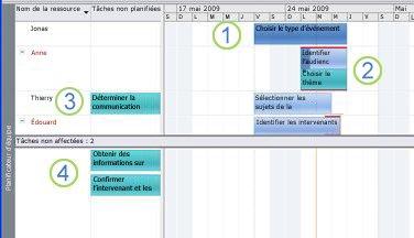 Image du Planificateur d'équipe