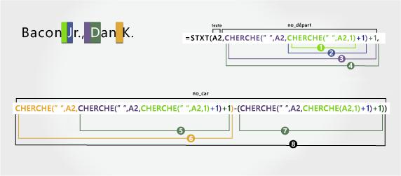 Formule pour séparer un nom de famille et un suffixe en premier, avec une virgule