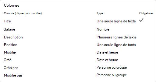 Modification d'une colonne de liste