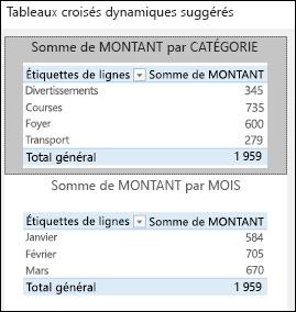 Boîte de dialogue Excel les tableaux croisés dynamiques recommandés