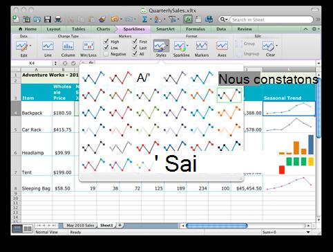 Options de graphique sparkline dans une feuille de calcul