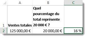 125000€ dans la celluleA2, 20000€ dans la cellule B2 et 16% dans la celluleC2