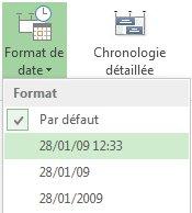 Bouton et menu Format Chronologie dans Project