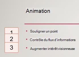 Des chiffres dans les zones gauche, placés entre, indiquer la présence de l'animation sur la diapositive.