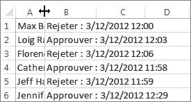 Cliquer entre les colonnes A et B, puis double-cliquer