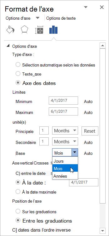 Le volet Format de l'axe avec l'axe de Date et les unités de Base sélectionnées