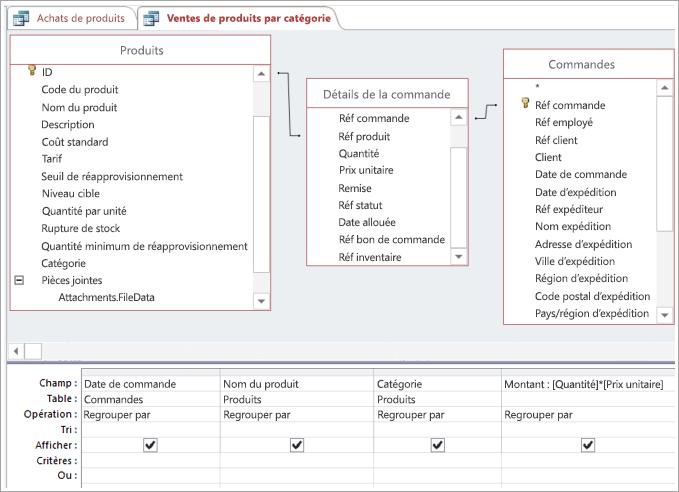 Création des connexions nécessaires avec la table intermédiaire