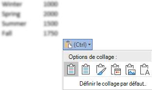 Le bouton options de collage, en regard des données Excel, développée pour afficher les options