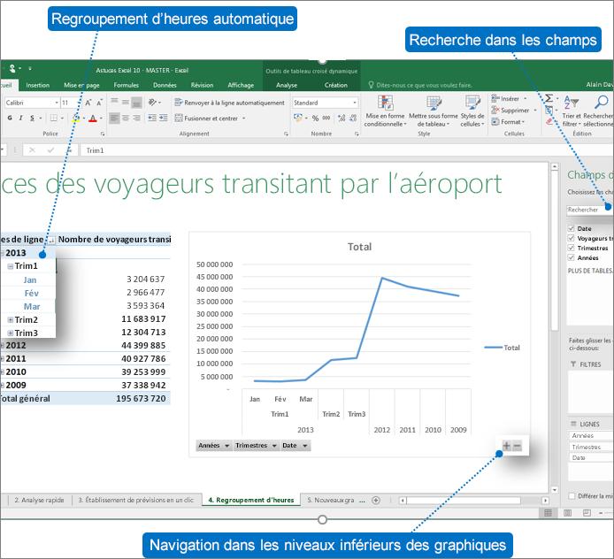 Tableau croisé dynamique avec légendes montrant les nouvelles fonctionnalités dans Excel2016