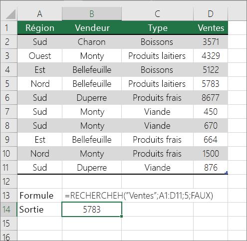 Exemple de formule avec la fonction RECHERCHEH permettant de rechercher une correspondance exacte