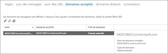 La capture d'écran illustre la page Domaines approuvés du Centre d'administration Exchange. Des informations sur le nom, le domaine accepté et le type de domaine sont affichées.