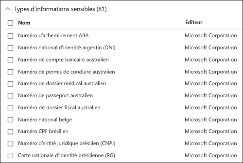 Liste des types d'informations sensibles disponibles