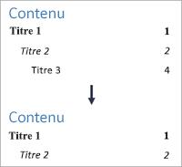 Modification du nombre de niveaux afin que le niveau3 n'apparaisse plus