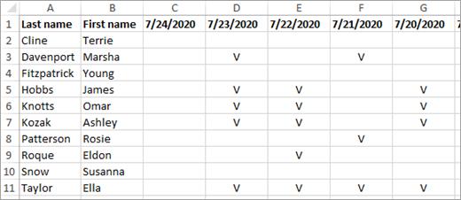 Rapport Excel téléchargé à partir de l'application Insights