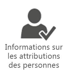PMO (Bureau des projets) - Informations sur les attributions des personnes