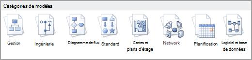 Sélectionnez logiciel et base de données