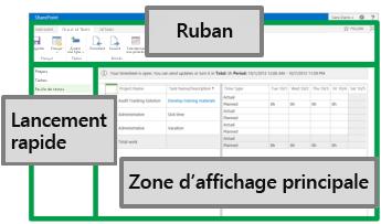 Ruban, menu de lancement rapide et zone d'affichage principale