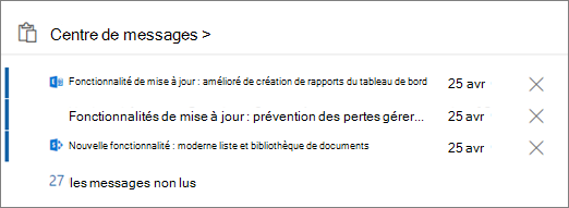 Centre de messages de carte dans le centre d'administration Office 365