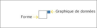La zone grise représente la forme, et la zone bleue représente le graphique de données.