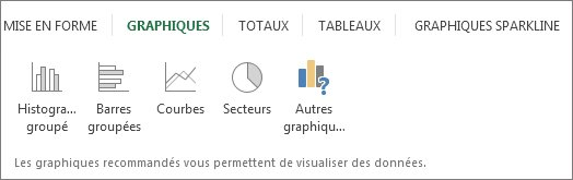 Onglet Graphiques