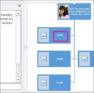 Organigramme avec images SmartArt avec une zone mise en surbrillance pour indiquer l'endroit où vous pouvez entrer du texte