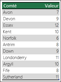 Données ambiguës pour graphique de carte Excel