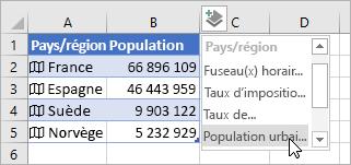 Deuxième colonne de données ajoutée