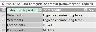 Colonne calculée Catégorie de produit