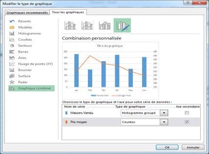 Type de graphique combiné dans la boîte de dialogue Modifier le type de graphique