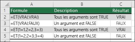 Exemples d'utilisation de la fonction ET