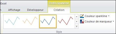 Galerie de styles pour les graphiques sparkline