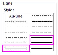 styles de ligne
