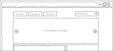 Contour filaire «dessiné à la main» d'une page Web