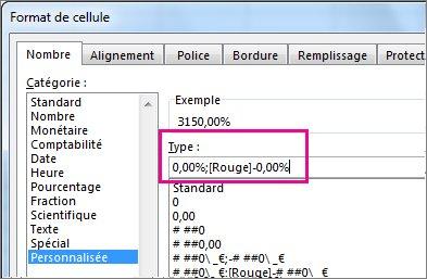 Format personnalisé pour afficher les pourcentages négatifs en rouge