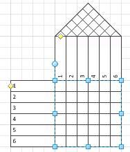 Forme de maison de qualité Six Sigma