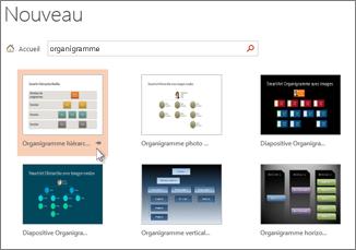 Cr er un organigramme dans powerpoint l aide d un mod le support office - Faire organigramme sur open office ...