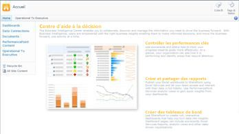 Business Intelligence Center, comportant des informations et des liens utiles pour la mise en route