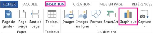 Bouton Graphique dans le groupe Illustrations sous l'onglet Insertion dans Word